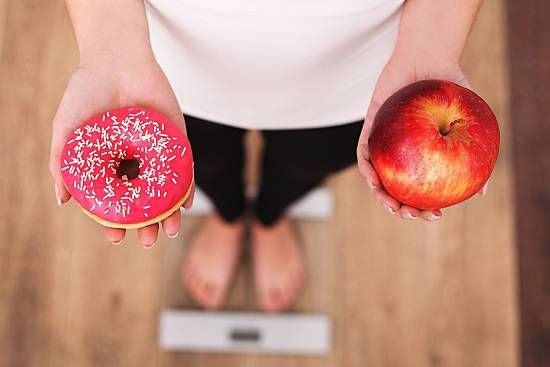 What is the Best Diet to Lose Weight?