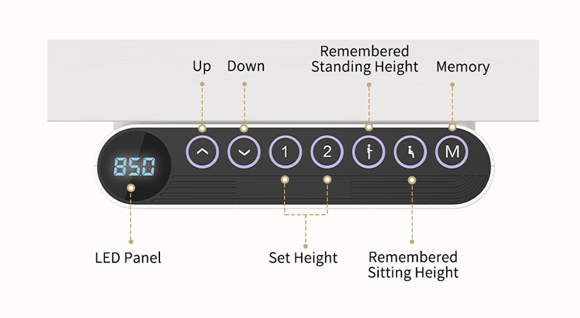 all-in-one 7-button control